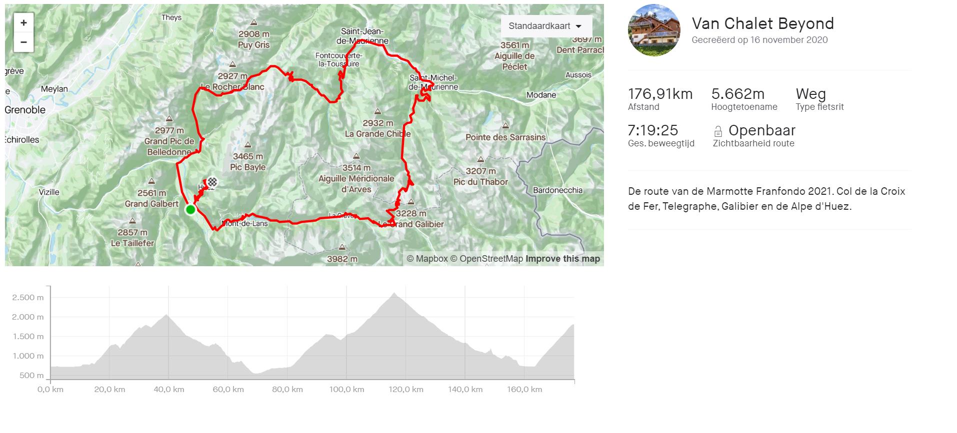 Marmotte 2021 route